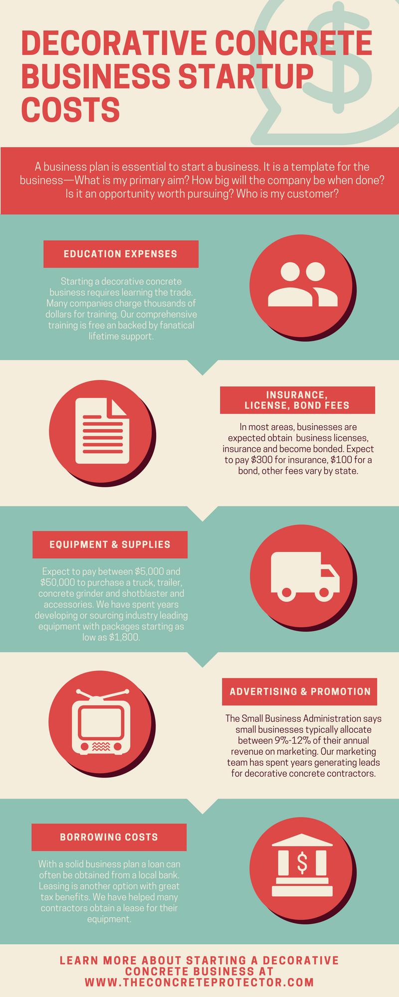 A Decorative Concrete Business Infographic