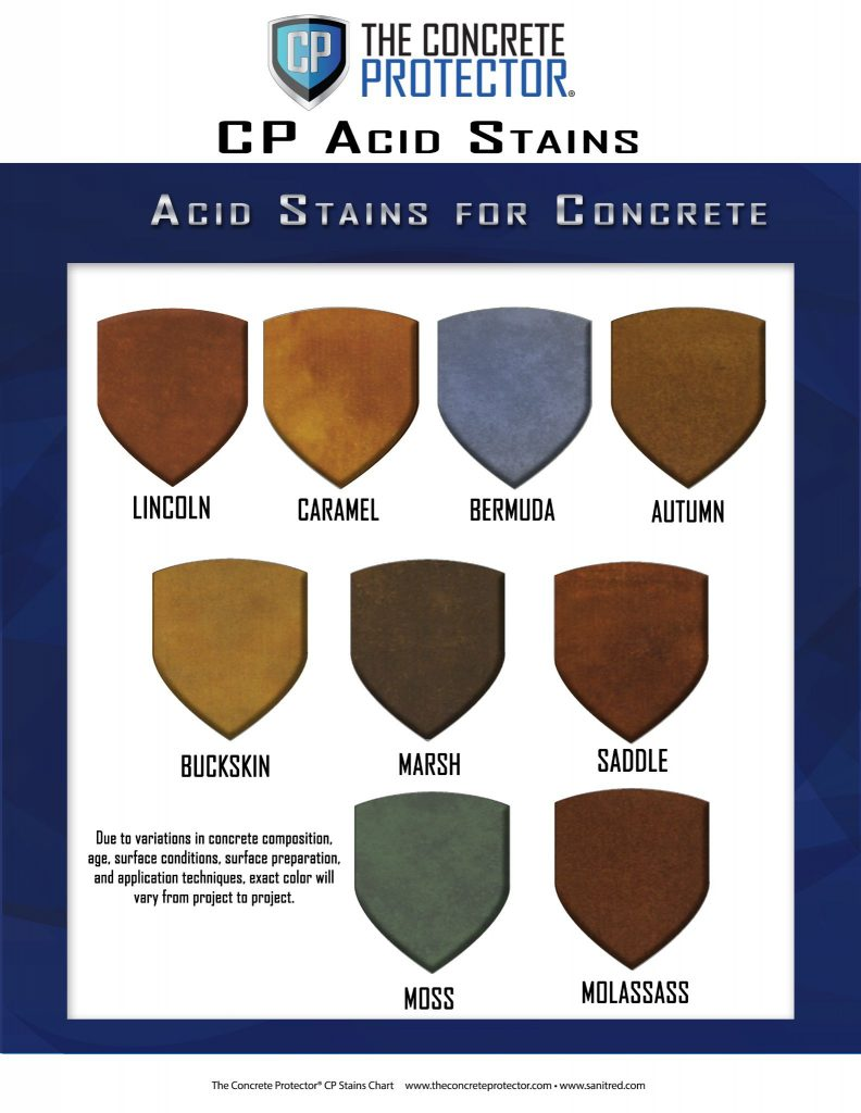 CP Acid Stain Variants